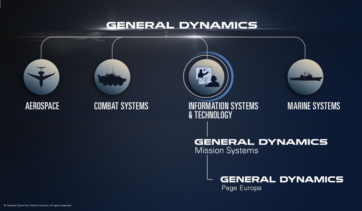 General Dynamics Italy Structure